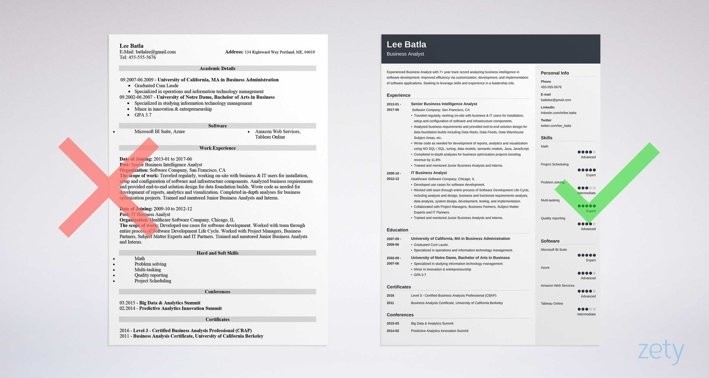 Resume Templates Business Analyst
