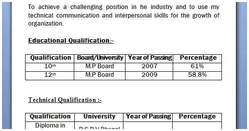 Resume Format 10Th Pass