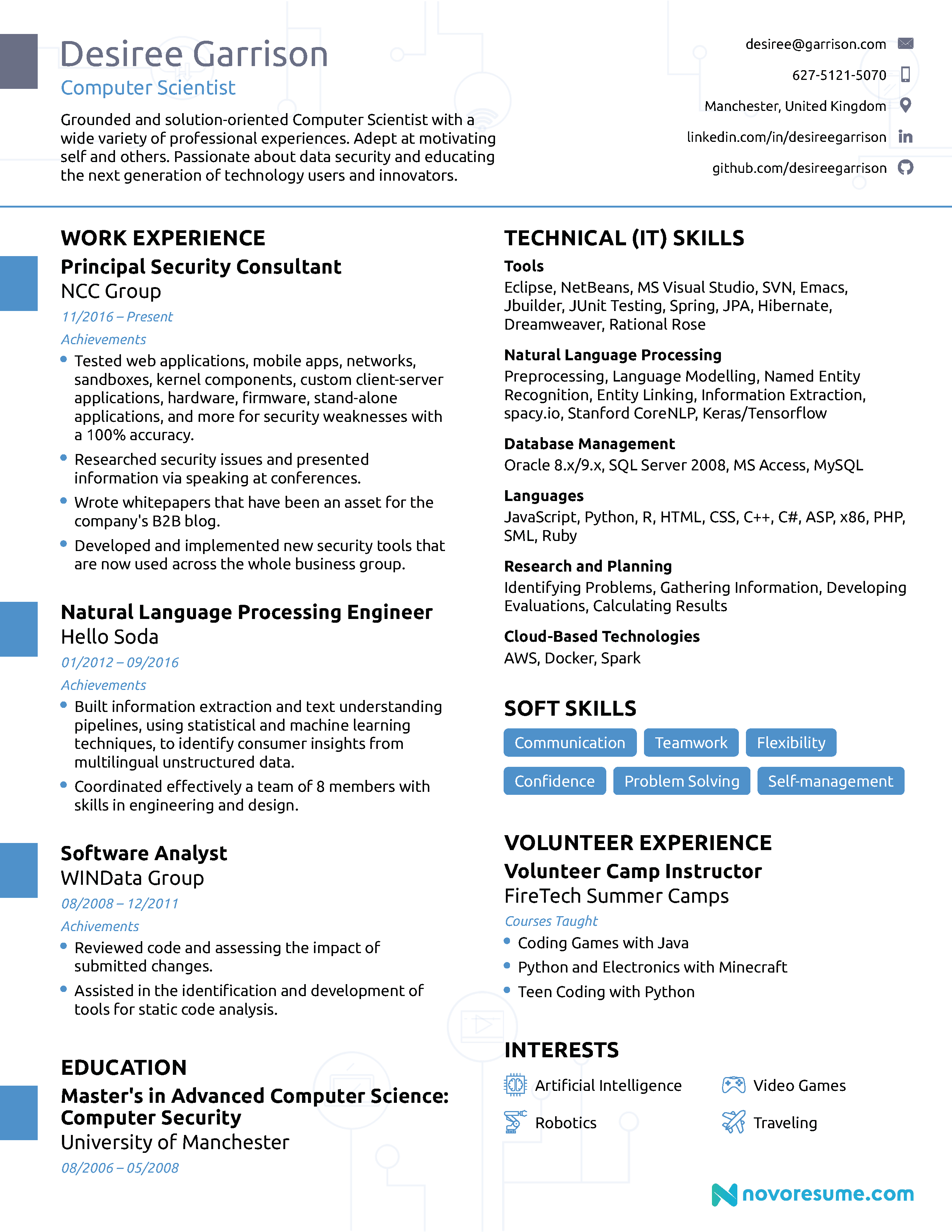 Resume Of Examples