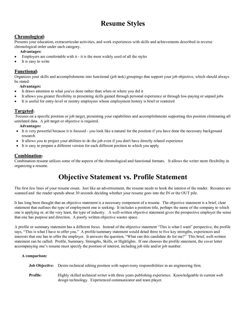 Advantages Of Resume Templates