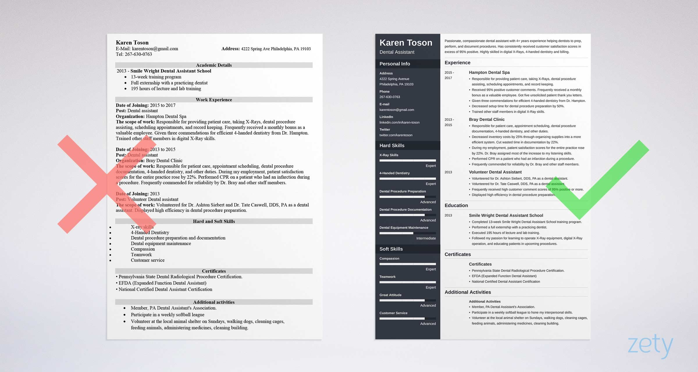 1 Page Resume Examples