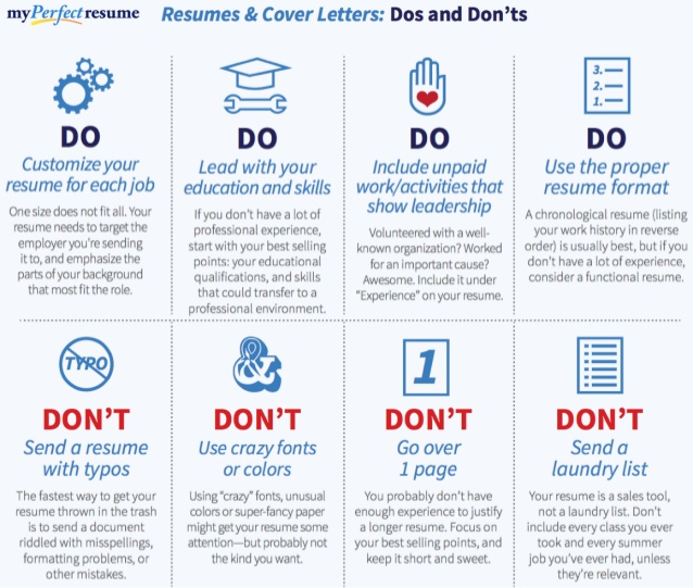 Resume Format Dos And Donts
