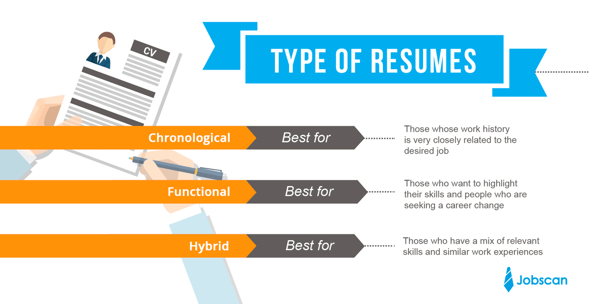 Resume Format Highlighting Skills