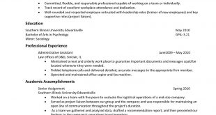 Resume Templates Usa