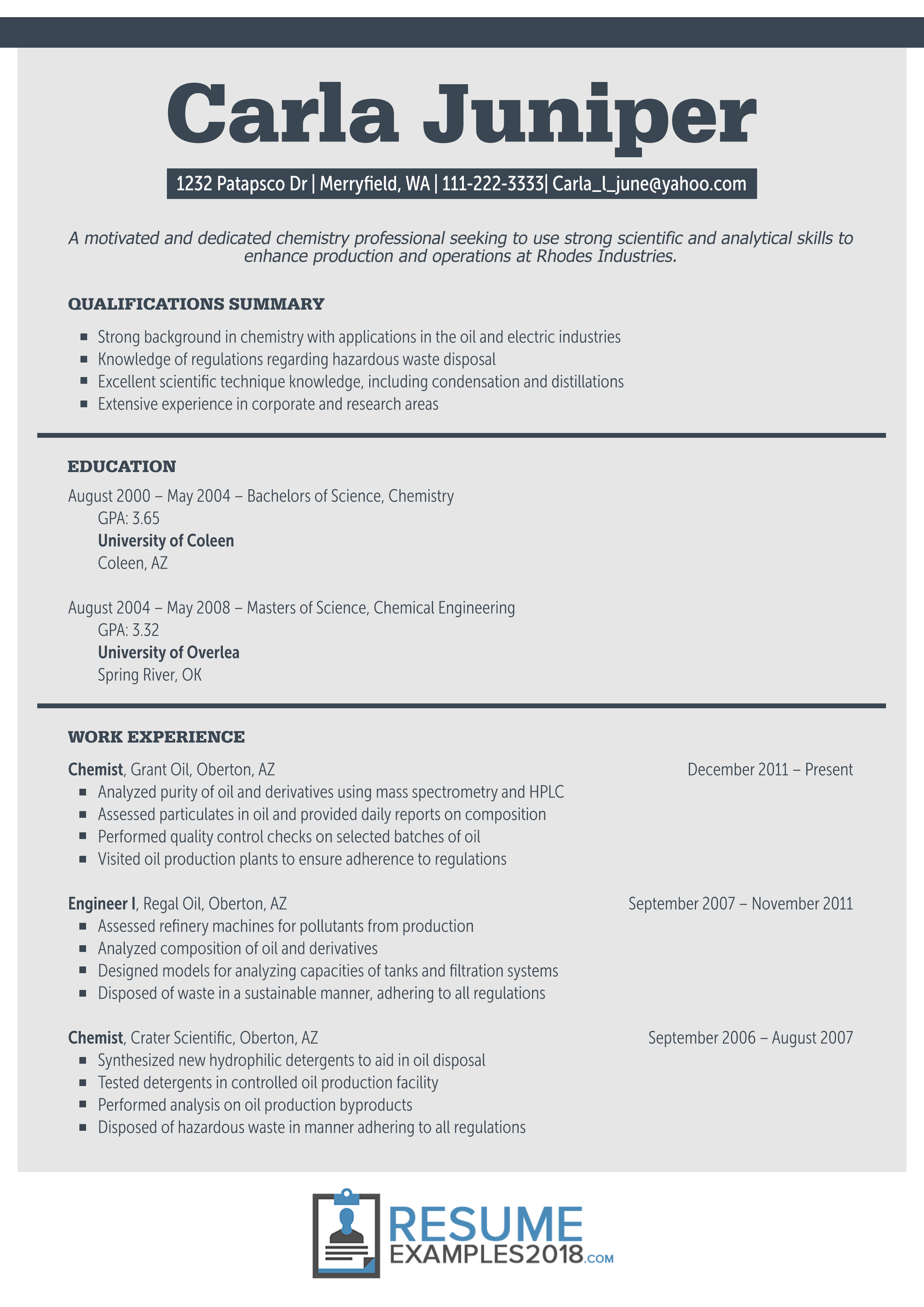 Resume Format 2018 Examples